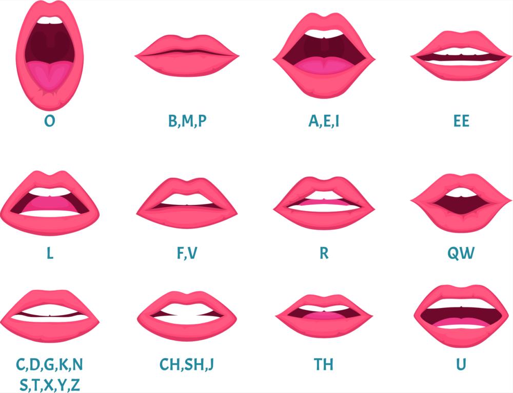 発音時の口の形